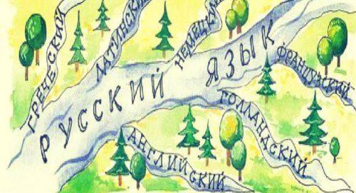 Hravá ruština – prekladač